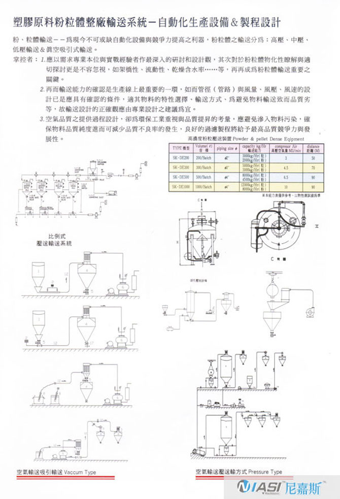 中央供料系统原理图,集中供料系统