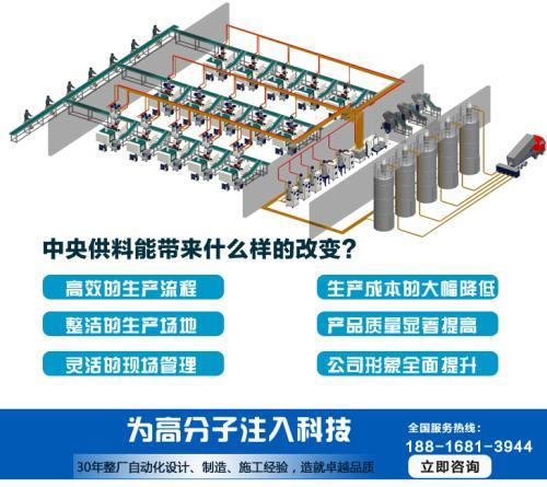 最新中央供料系统|中央供料系统原理|中央供料系统原理图